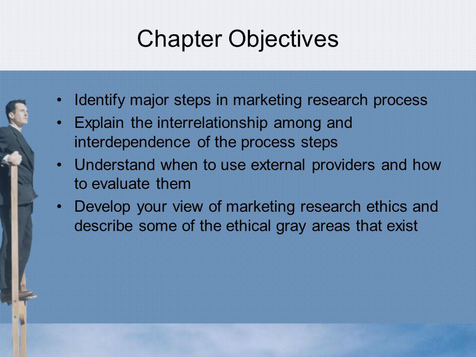 Chapter Objectives Identify major steps in marketing research process