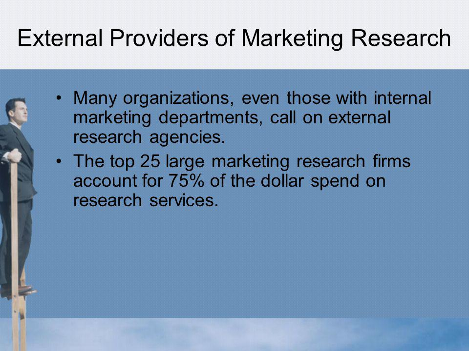 External Providers of Marketing Research