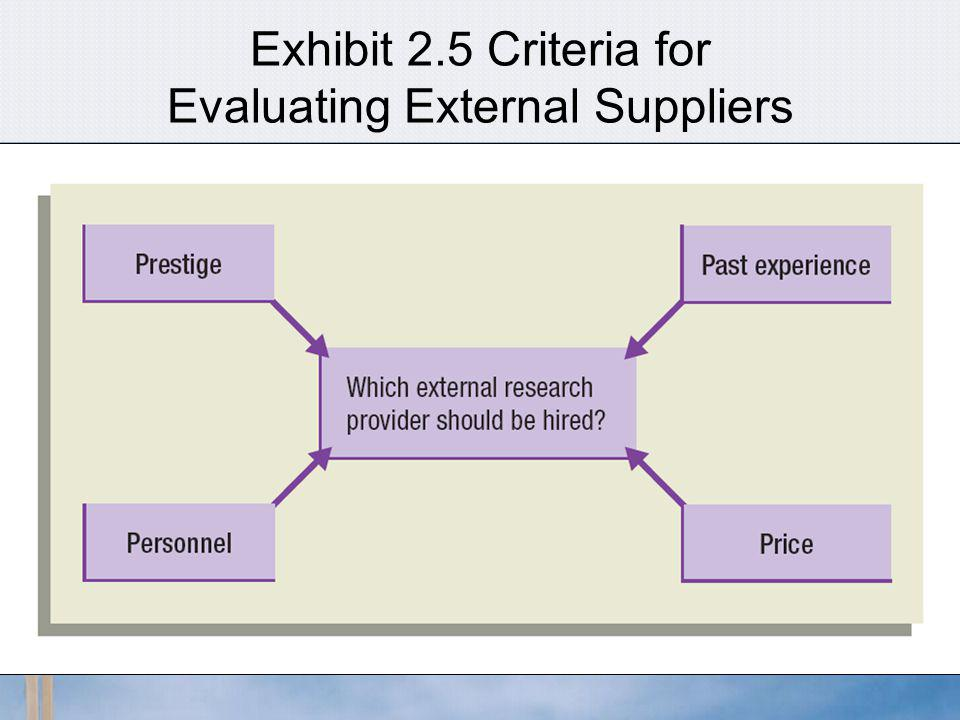 Exhibit 2.5 Criteria for Evaluating External Suppliers