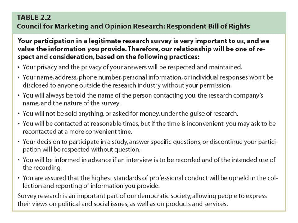 Council for Marketing and Opinion Research - Respondent Bill of Rights