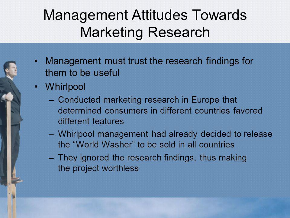 Management Attitudes Towards Marketing Research