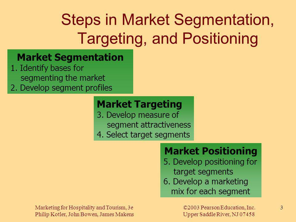 Chapter 8 Market Segmentation Targeting And Positioning Ppt Download