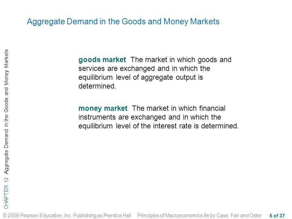 Aggregate Demand in the Goods and Money Markets