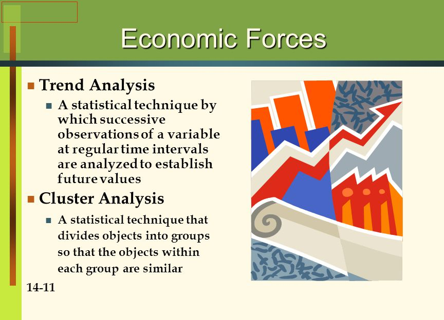 Economic Forces Trend Analysis Cluster Analysis