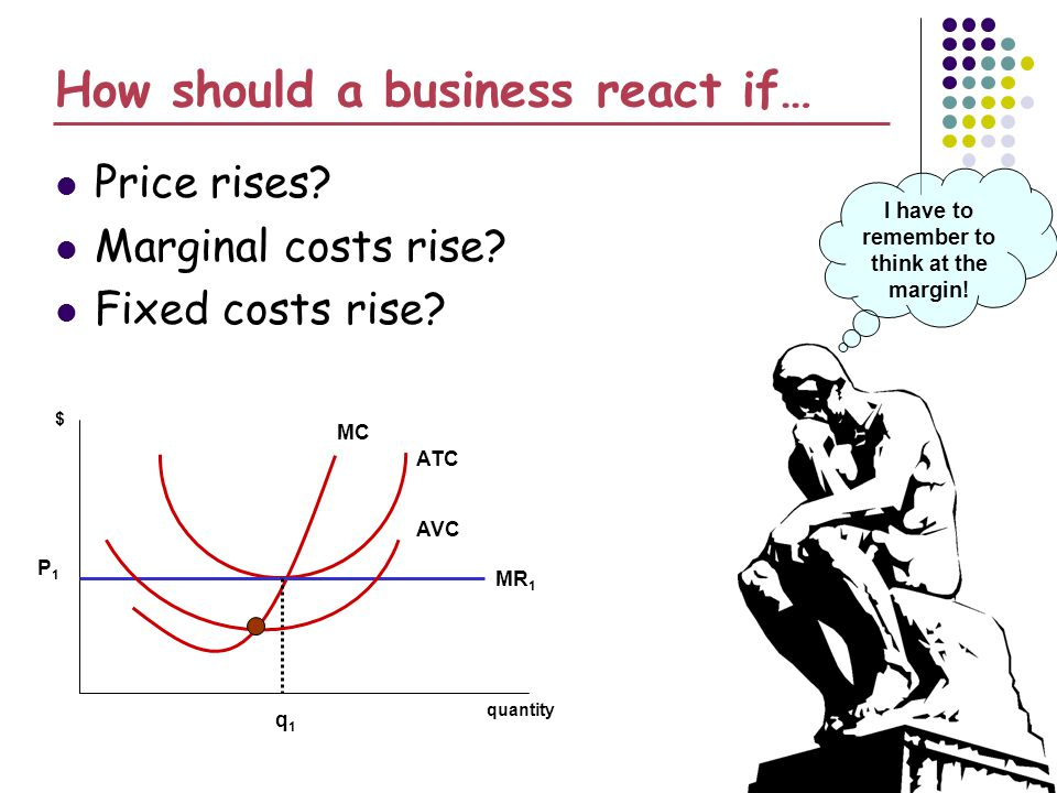 How should a business react if…