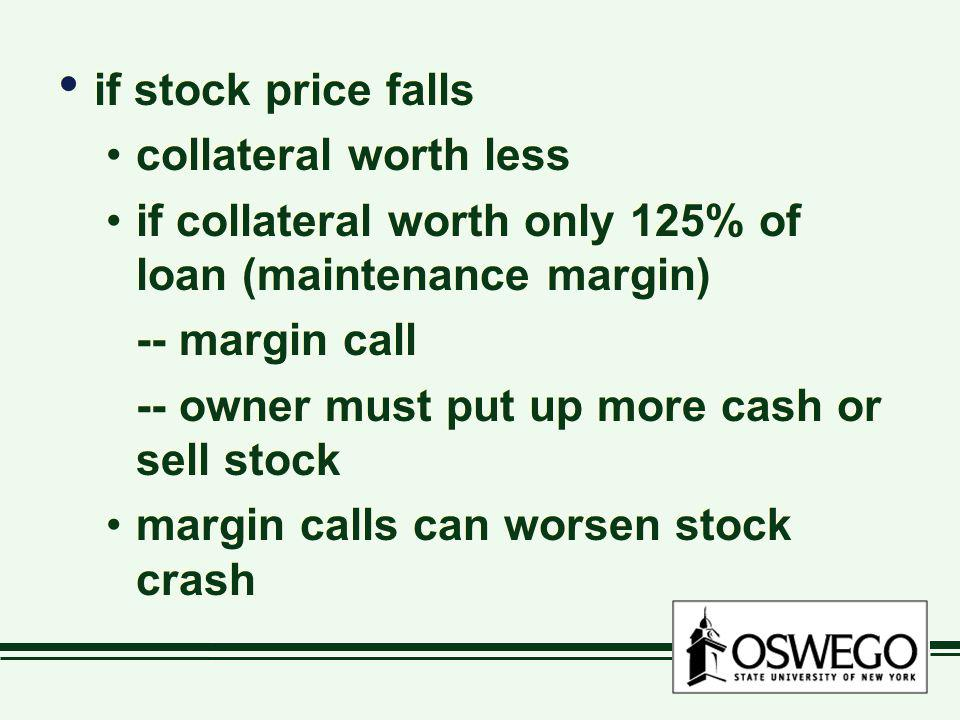 if stock price falls collateral worth less. if collateral worth only 125% of loan (maintenance margin)