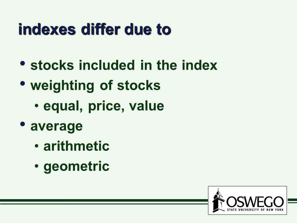 indexes differ due to stocks included in the index weighting of stocks