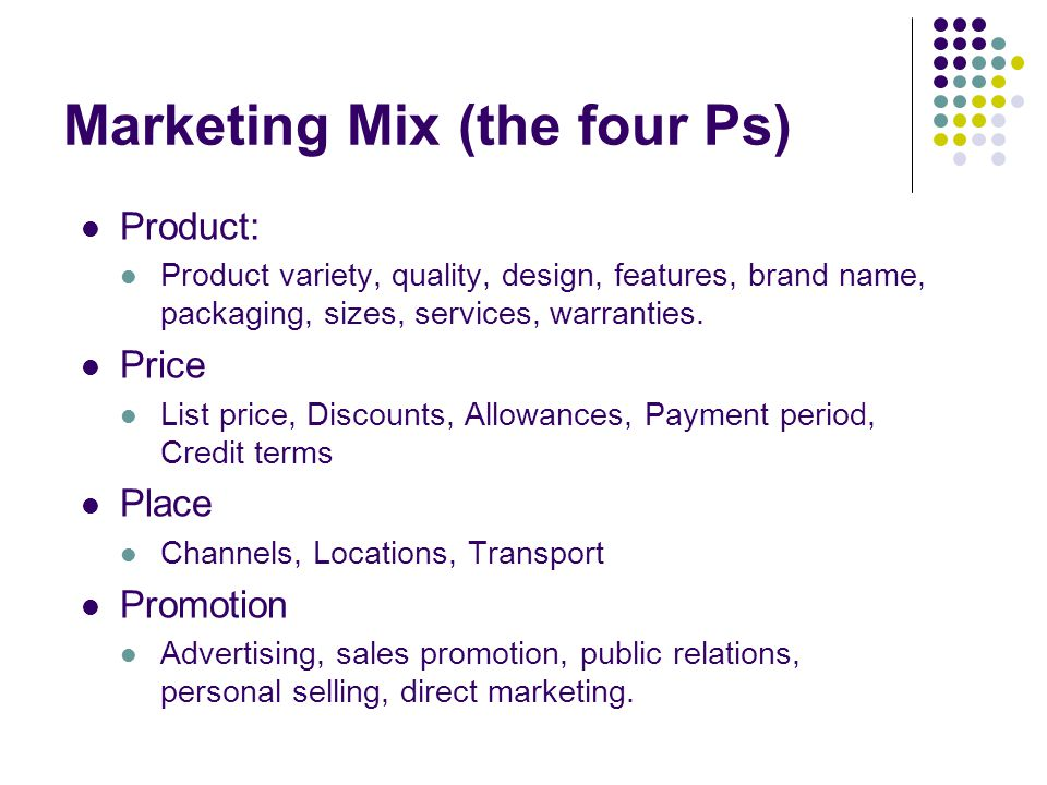 Marketing Mix (the four Ps)