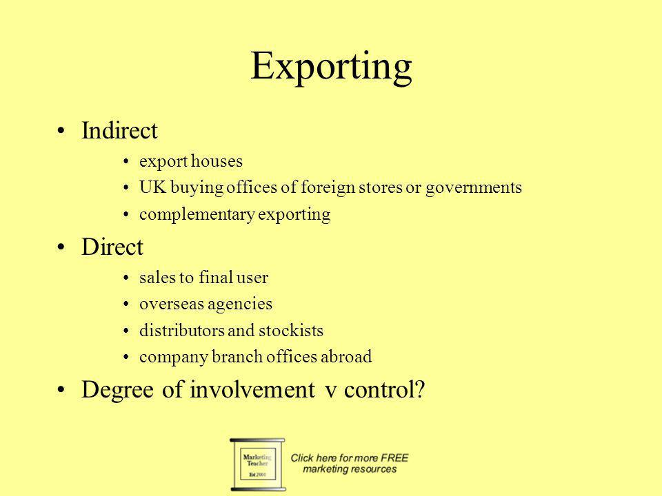 Exporting Indirect Direct Degree of involvement v control