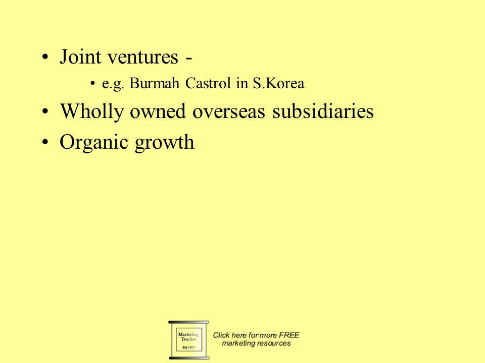 Wholly owned overseas subsidiaries Organic growth