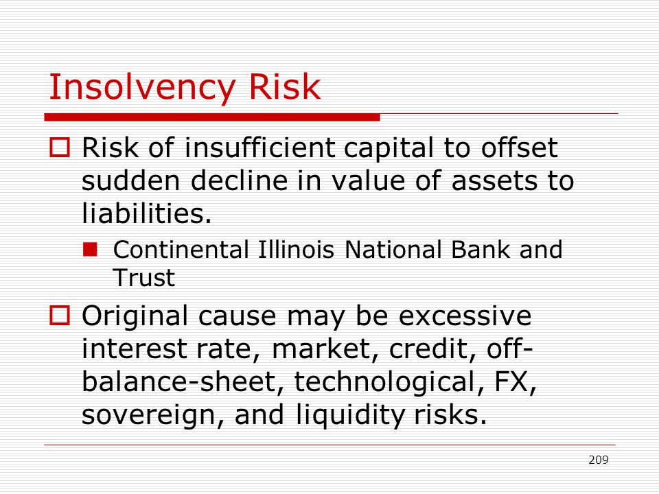 Insolvency Risk Risk of insufficient capital to offset sudden decline in value of assets to liabilities.