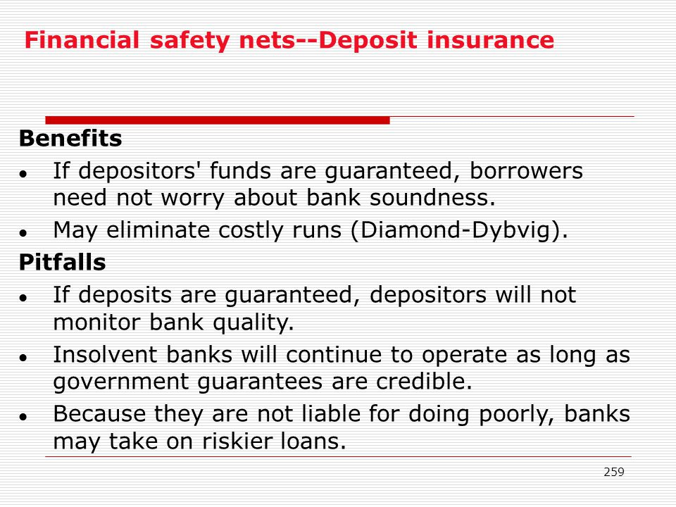 Financial safety nets--Deposit insurance