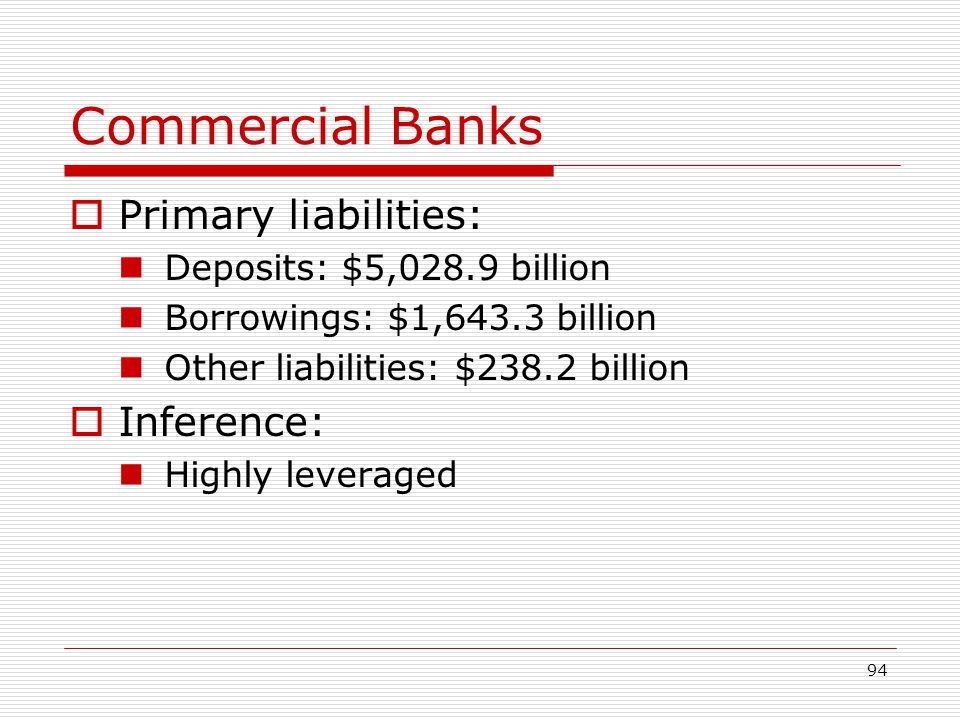 Commercial Banks Primary liabilities: Inference: