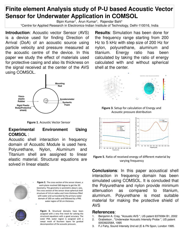 ACOUSTIC ANALYSIS MODULES - Finite element Analysis study of