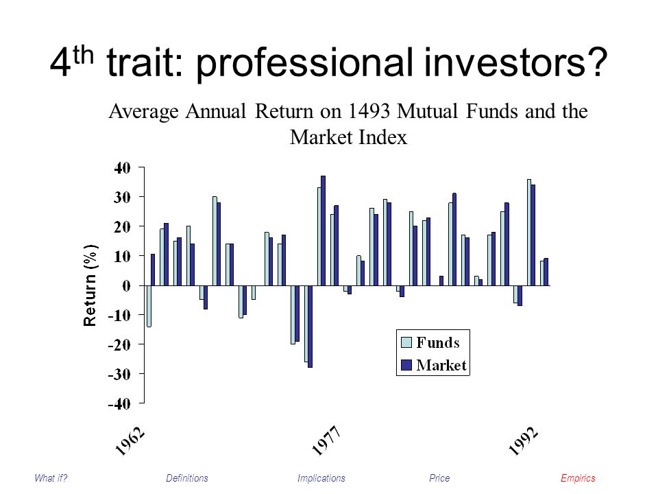 4th trait: professional investors