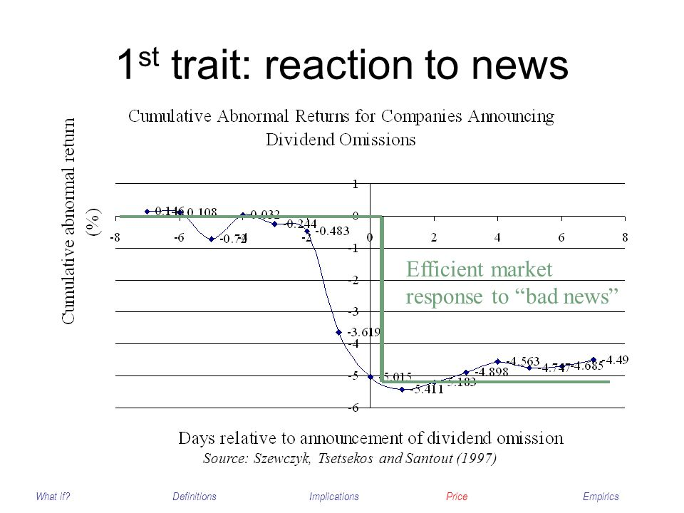 1st trait: reaction to news