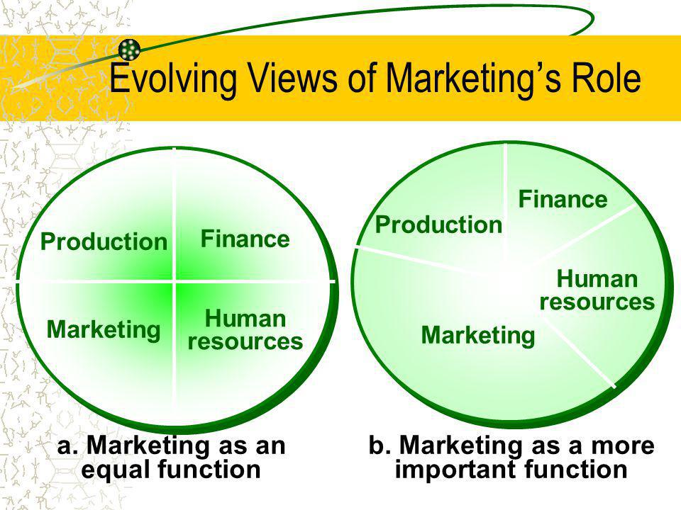 Evolving Views of Marketing's Role