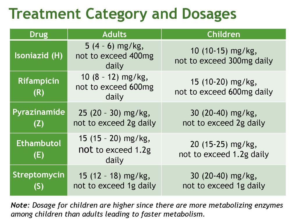 plaquenil fiyat 200 mg