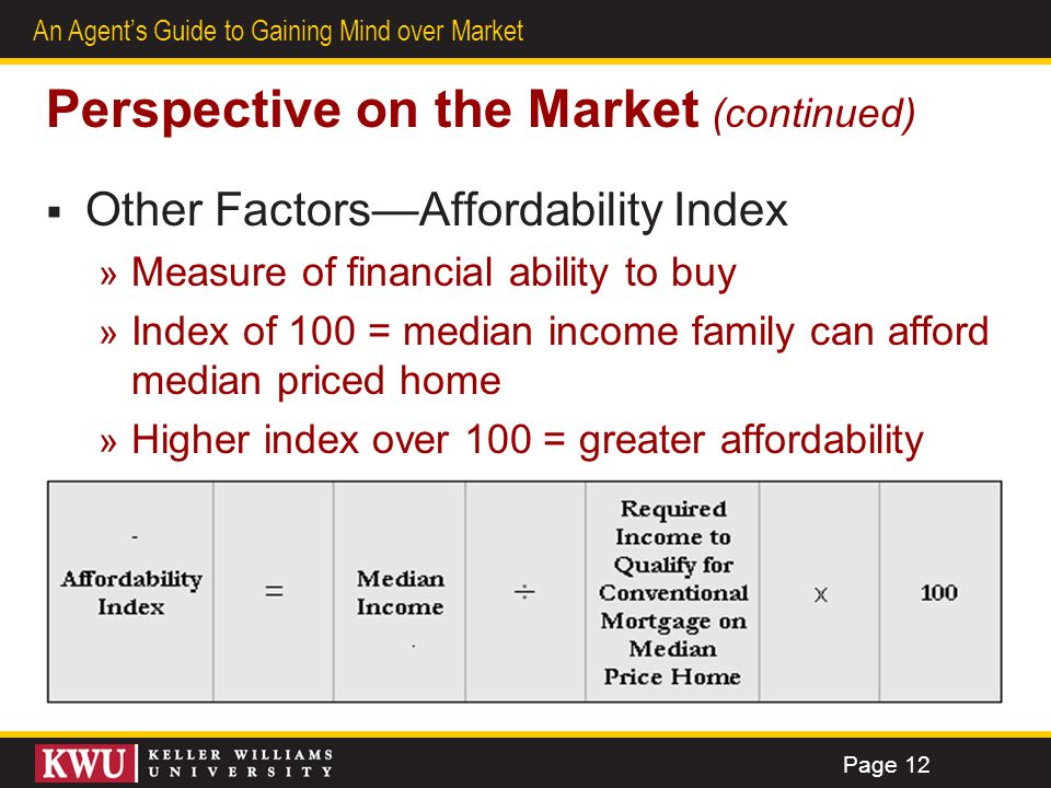 Perspective on the Market (continued)