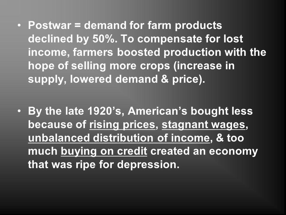 Postwar = demand for farm products declined by 50%
