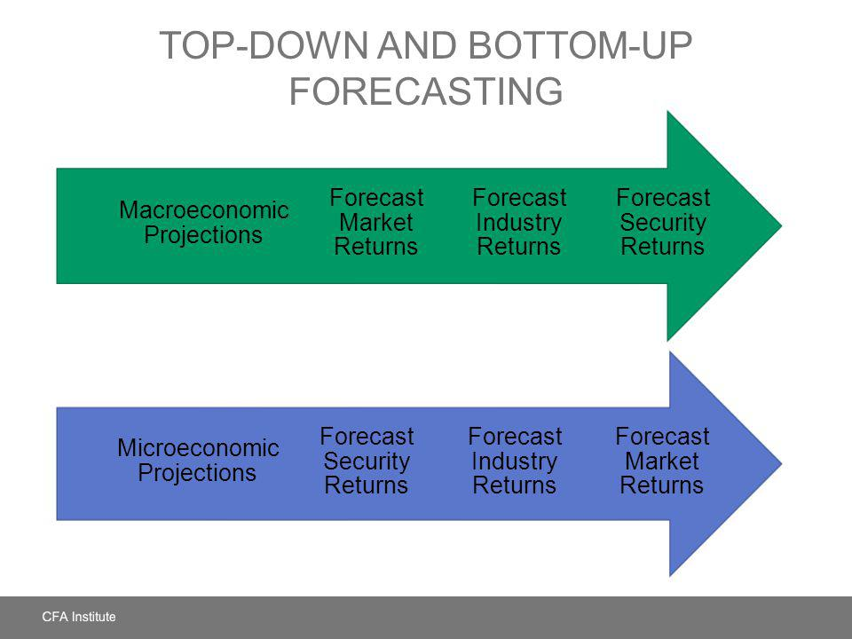 Top-Down and Bottom-Up Forecasting