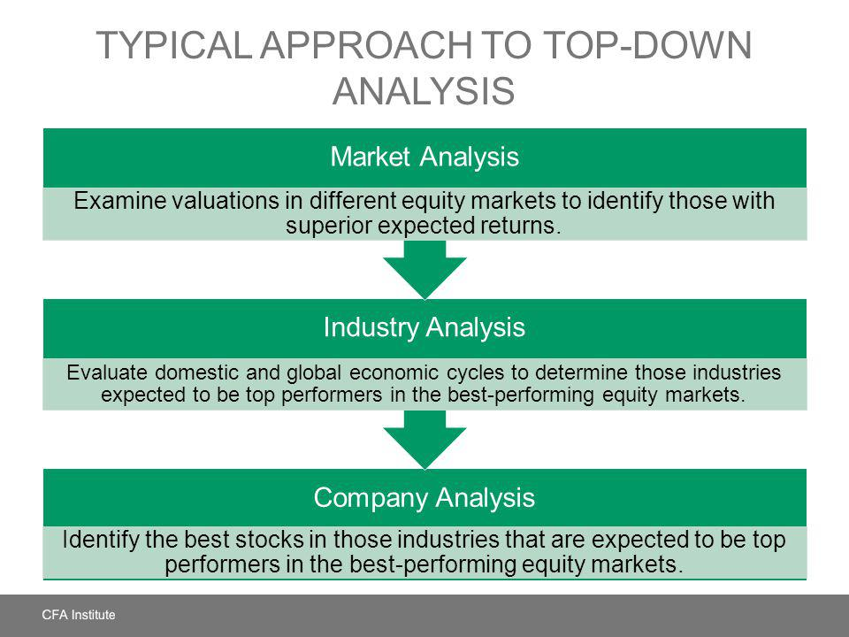 Typical Approach to Top-Down Analysis