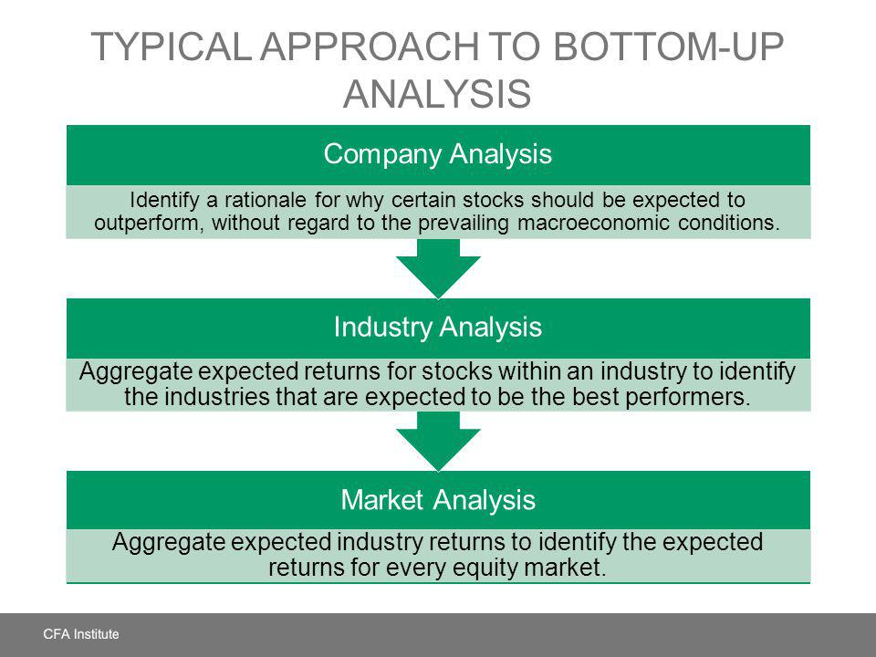 Typical Approach to Bottom-Up Analysis