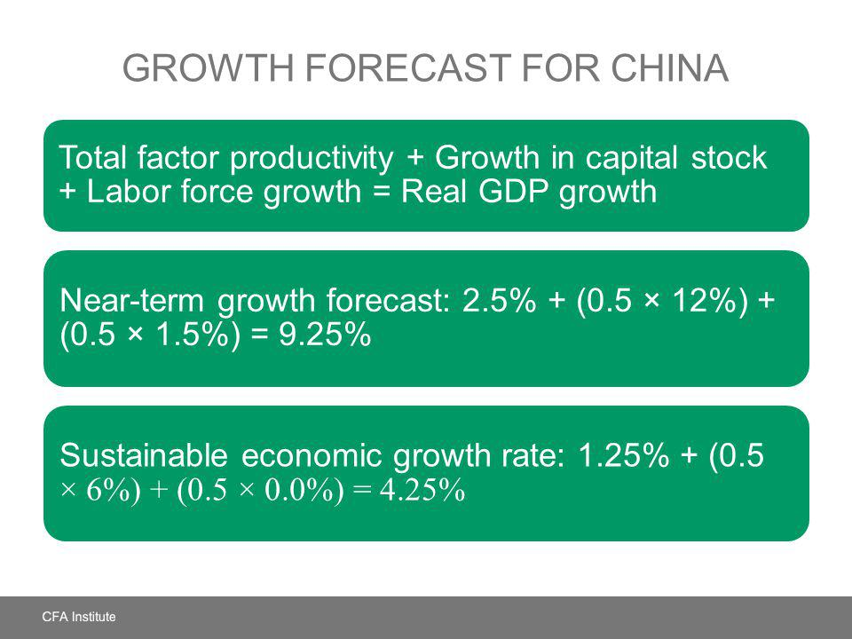 Growth Forecast for China
