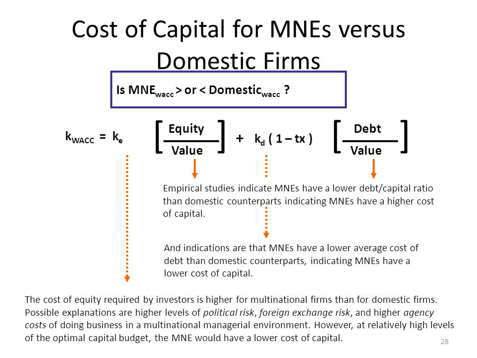 Cost of Capital for MNEs versus Domestic Firms
