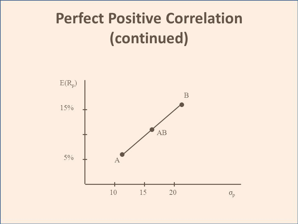 Perfect Positive Correlation (continued)
