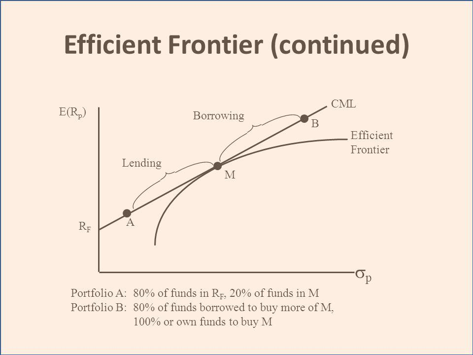 Efficient Frontier (continued)
