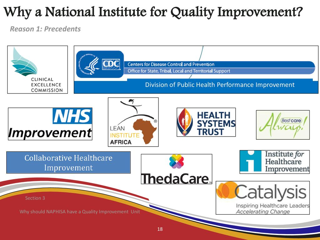a national institute for quality improvement - ppt download