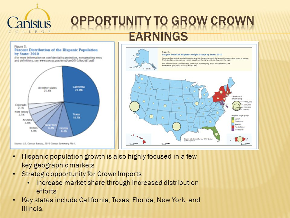 Opportunity to Grow Crown Earnings