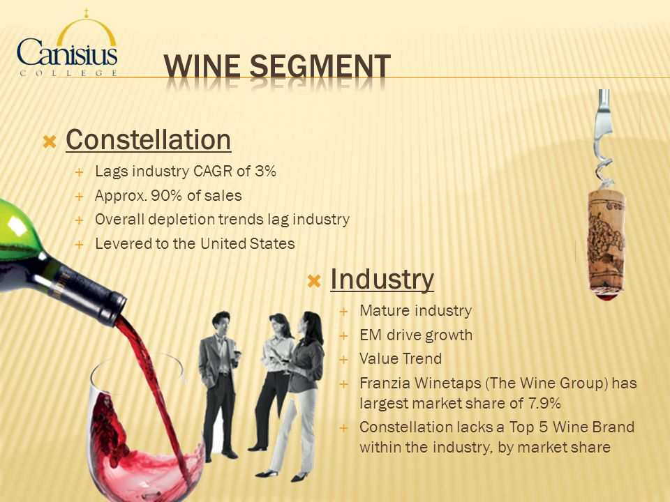 Wine Segment Constellation Industry Lags industry CAGR of 3%