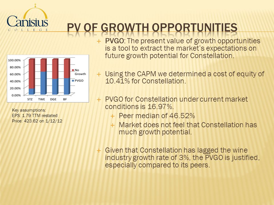 PV of Growth Opportunities