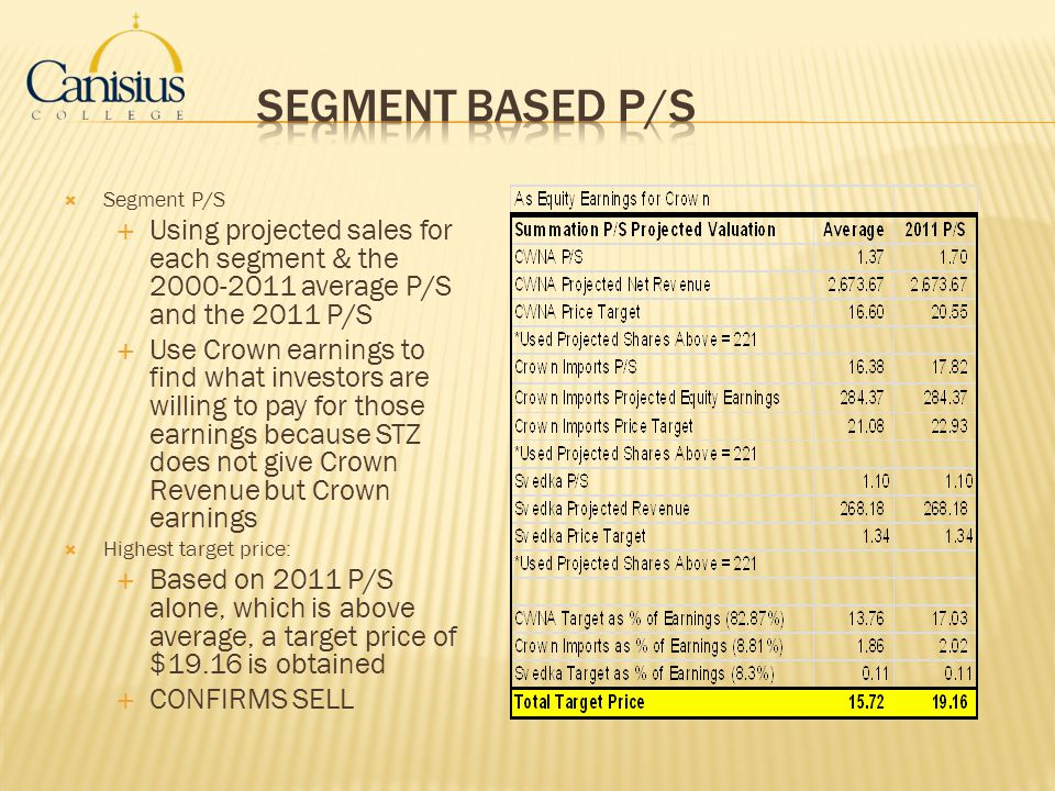 Segment Based P/S Segment P/S. Using projected sales for each segment & the 2000-2011 average P/S and the 2011 P/S.