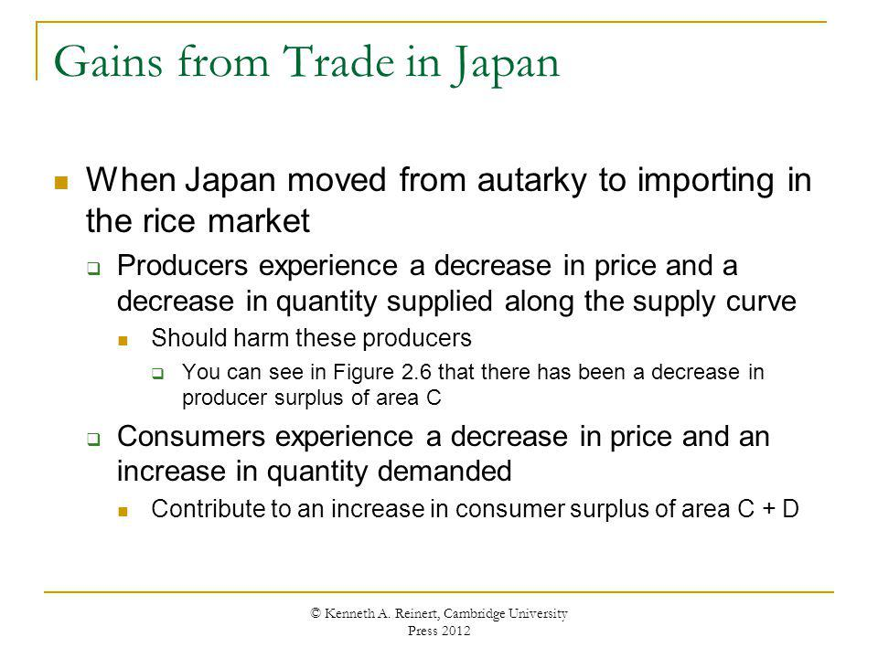 Gains from Trade in Japan