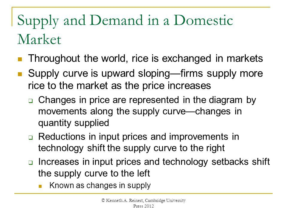 Supply and Demand in a Domestic Market