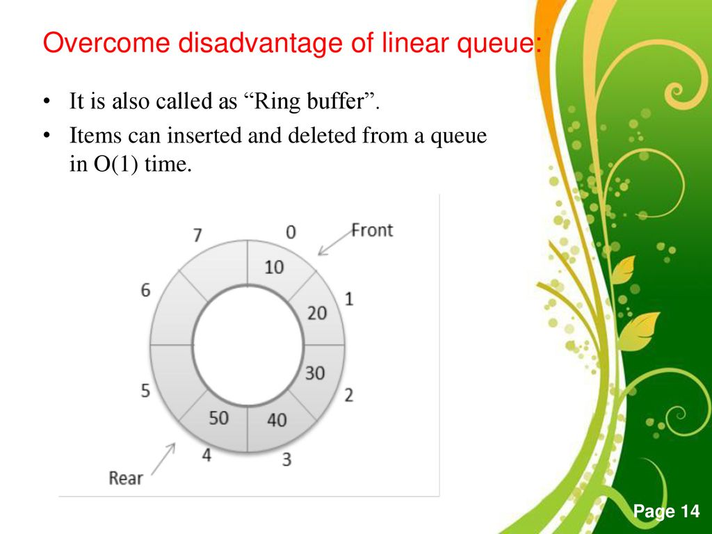 QUEUE Visit for more Learning Resources Free Powerpoint