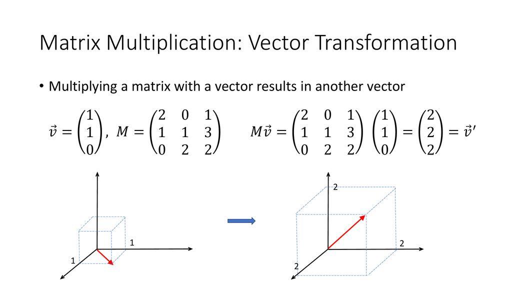 Vector Transformation