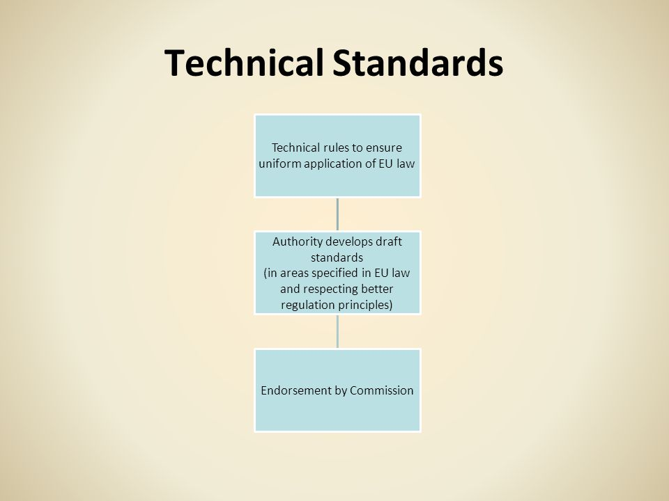 Technical Standards Technical rules to ensure uniform application of EU law.