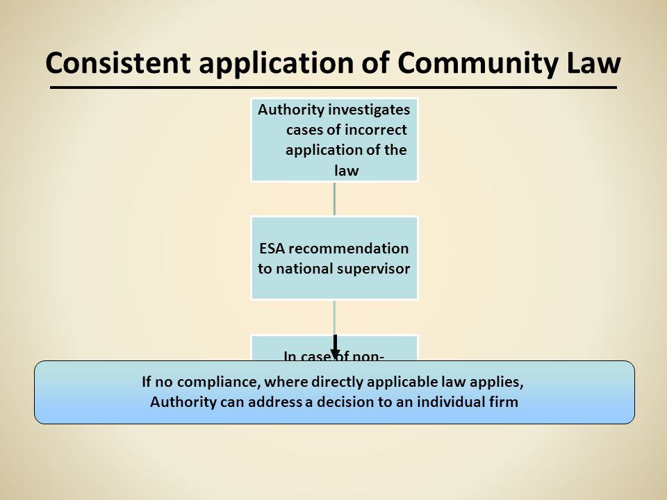 Consistent application of Community Law