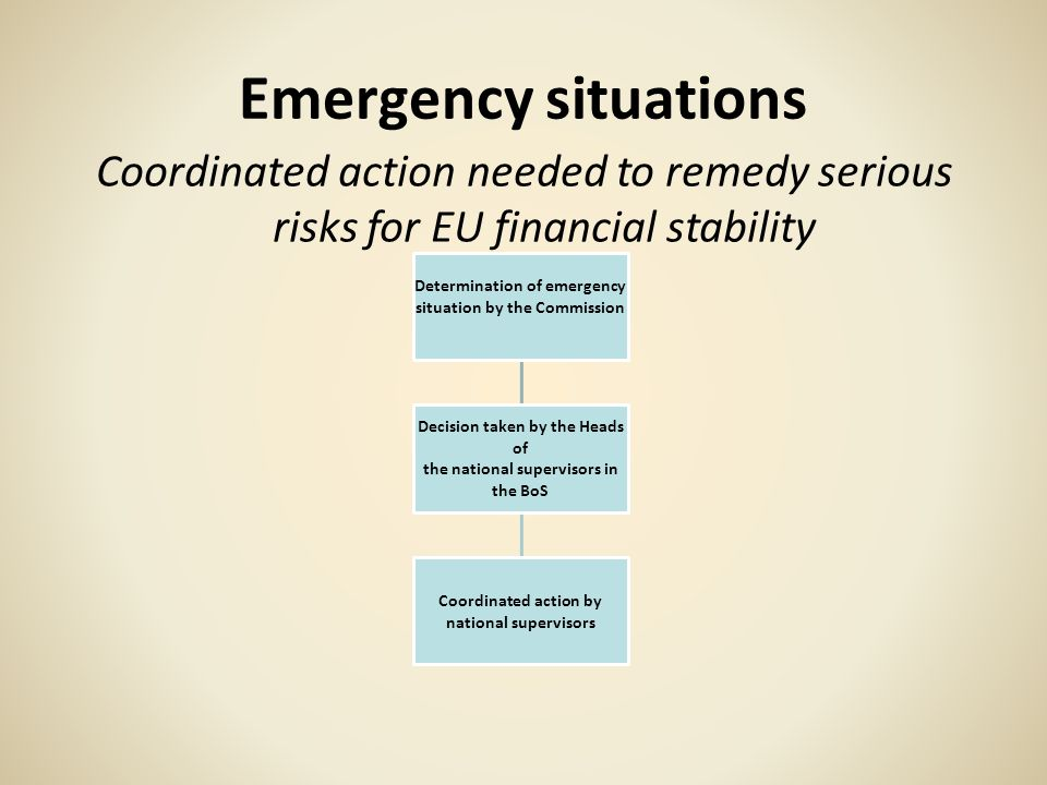 Emergency situations Coordinated action needed to remedy serious risks for EU financial stability. situation by the Commission.