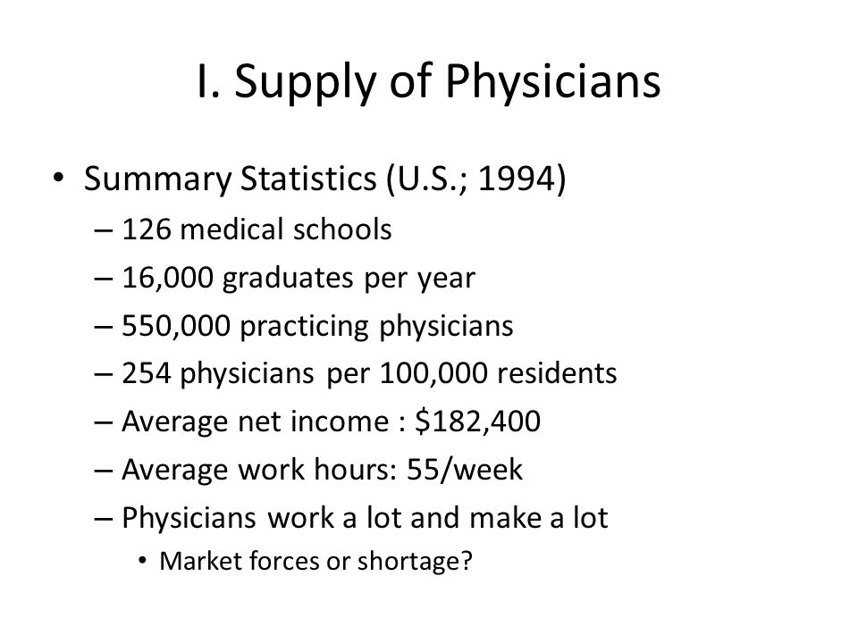 I. Supply of Physicians Summary Statistics (U.S.; 1994)