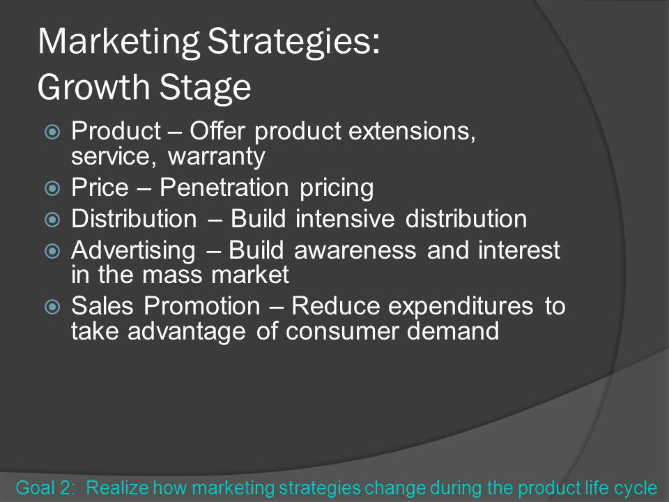 Marketing Strategies: Growth Stage