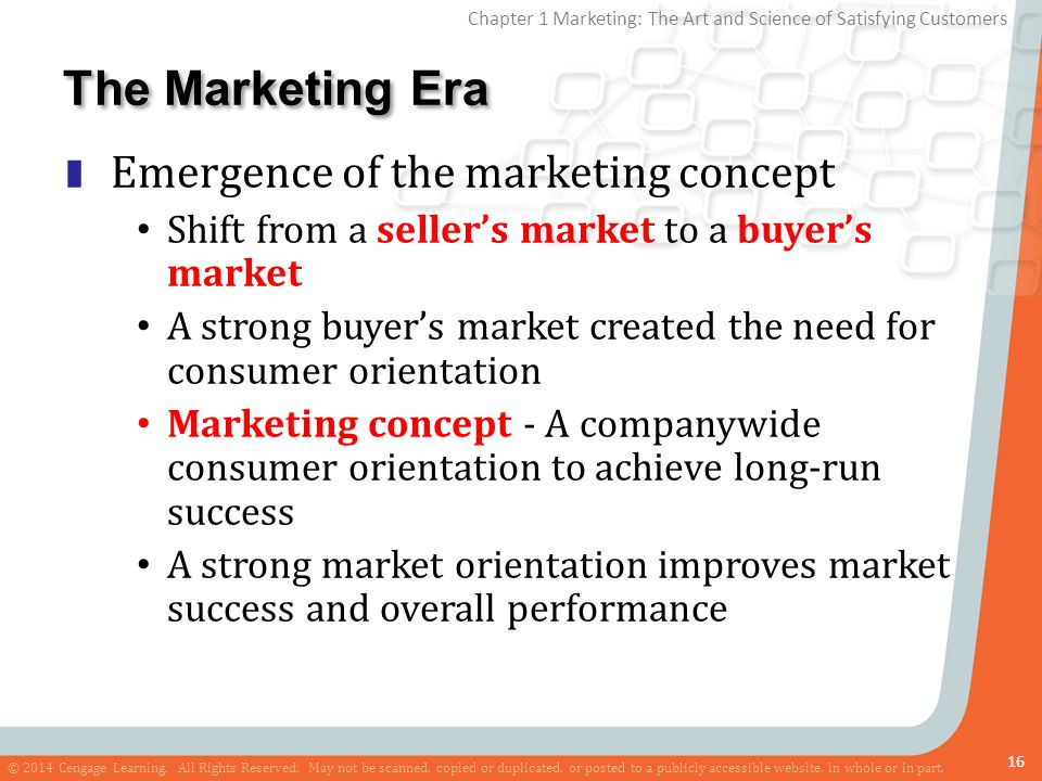 The Marketing Era Emergence of the marketing concept