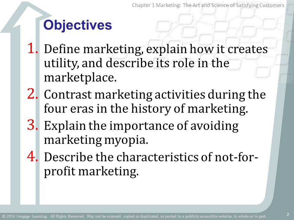 Objectives Define marketing, explain how it creates utility, and describe its role in the marketplace.