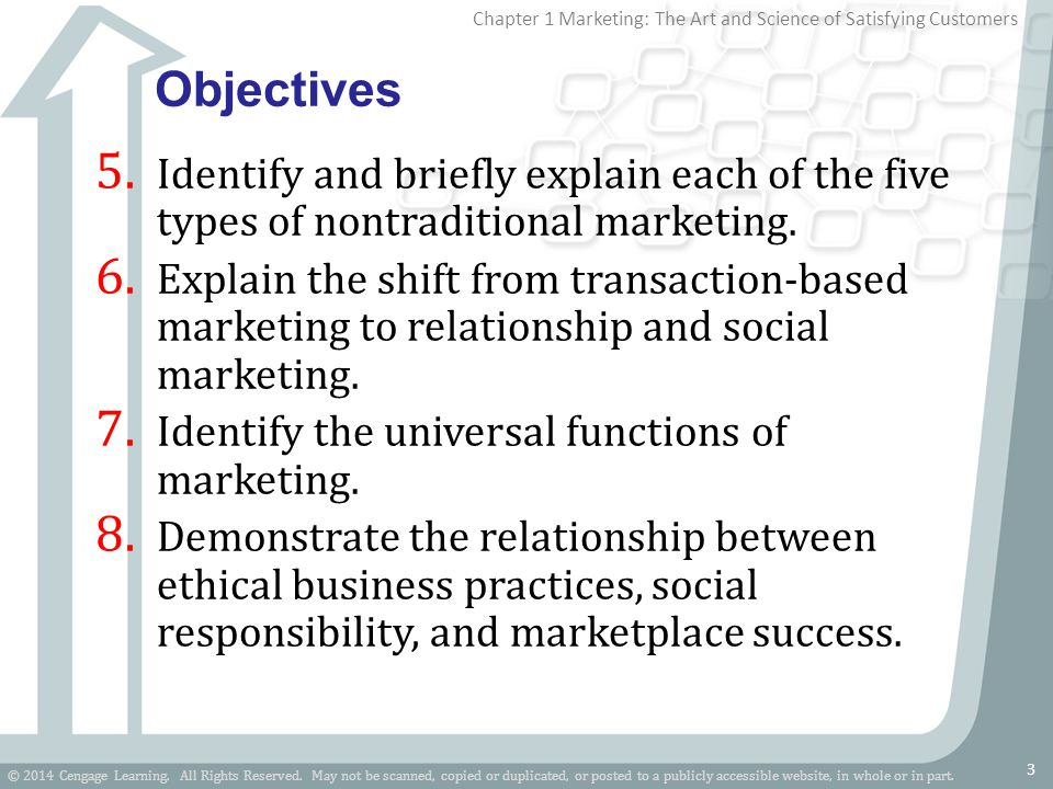 Objectives Identify and briefly explain each of the five types of nontraditional marketing.