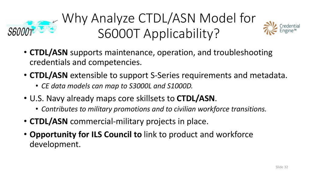 OPNAV N12 - Manpower and Training - ppt download