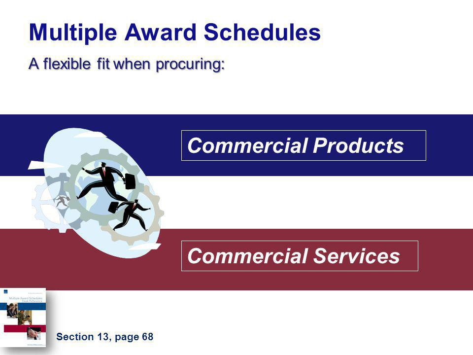 Multiple Award Schedules